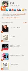 @DES_Journal influencers