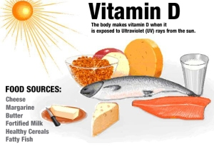 Vitamin D may reduce risk of uterine fibroids, according to NIH study
