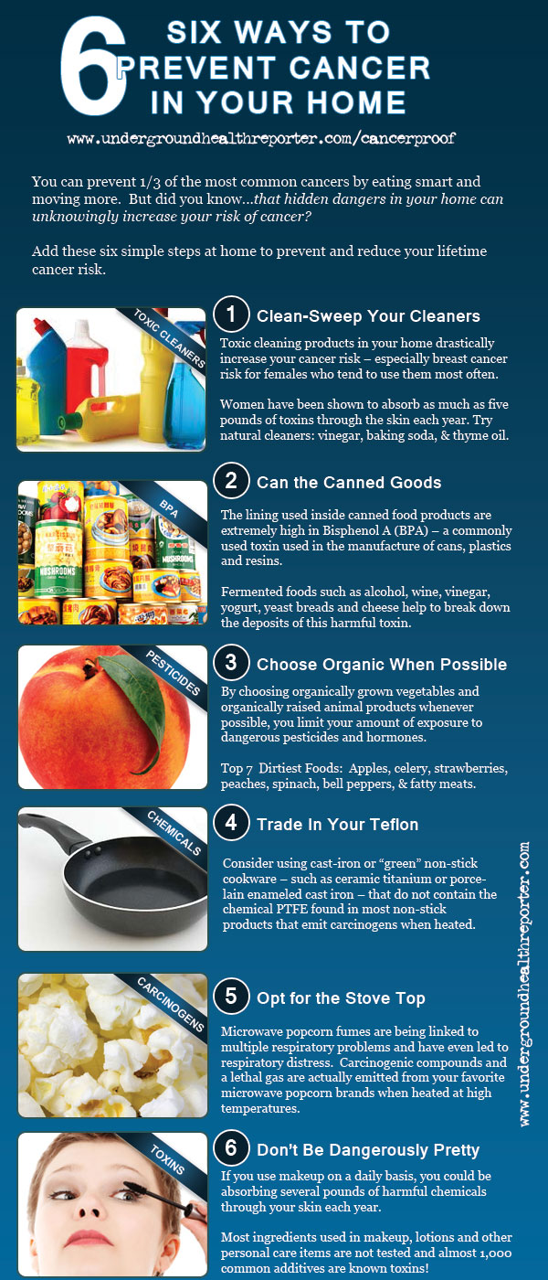infographics of how to prevent Cancer in Your Home in 6 Easy Steps