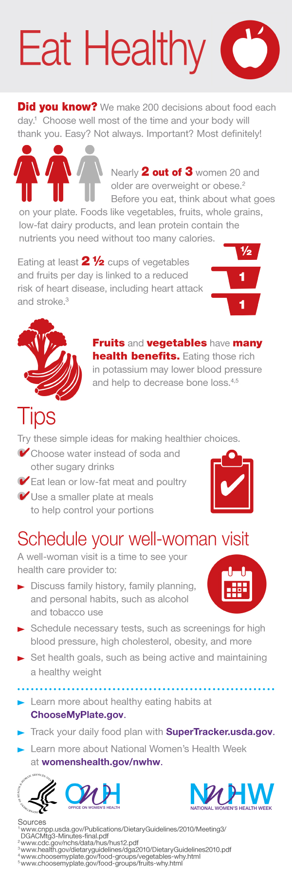 National Women's Health Week 2014 - Eat Healthy infographic