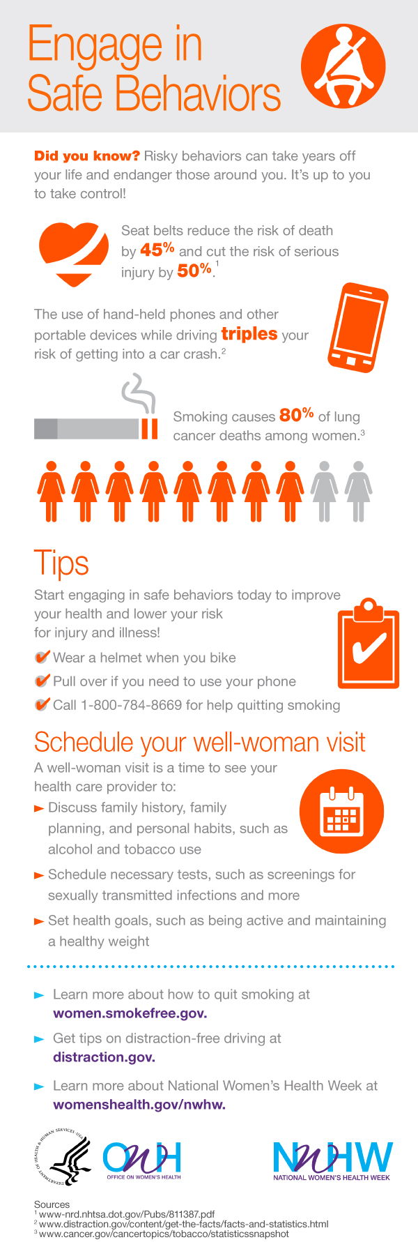 National Women's Health Week 2014 - Schedule Your Well-Woman Visit infographic