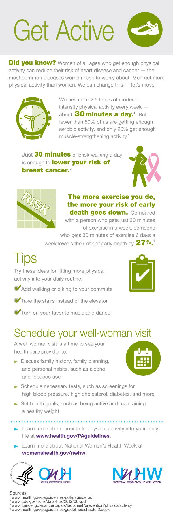National Women's Health Week 2014 - Get Active