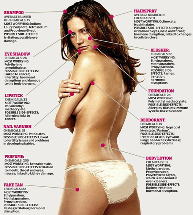 Woman and Toxic Chemical Exposure Infographic