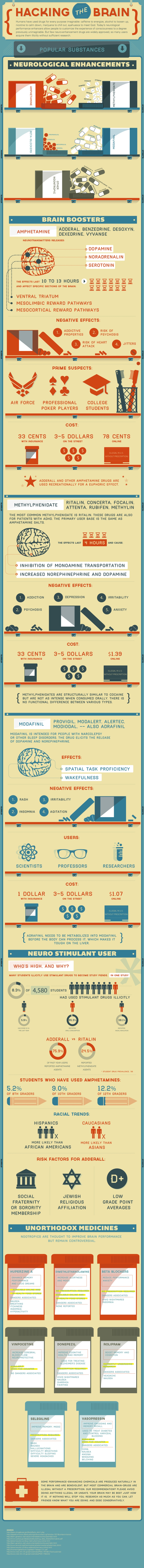 hacking-the-brain Infographic