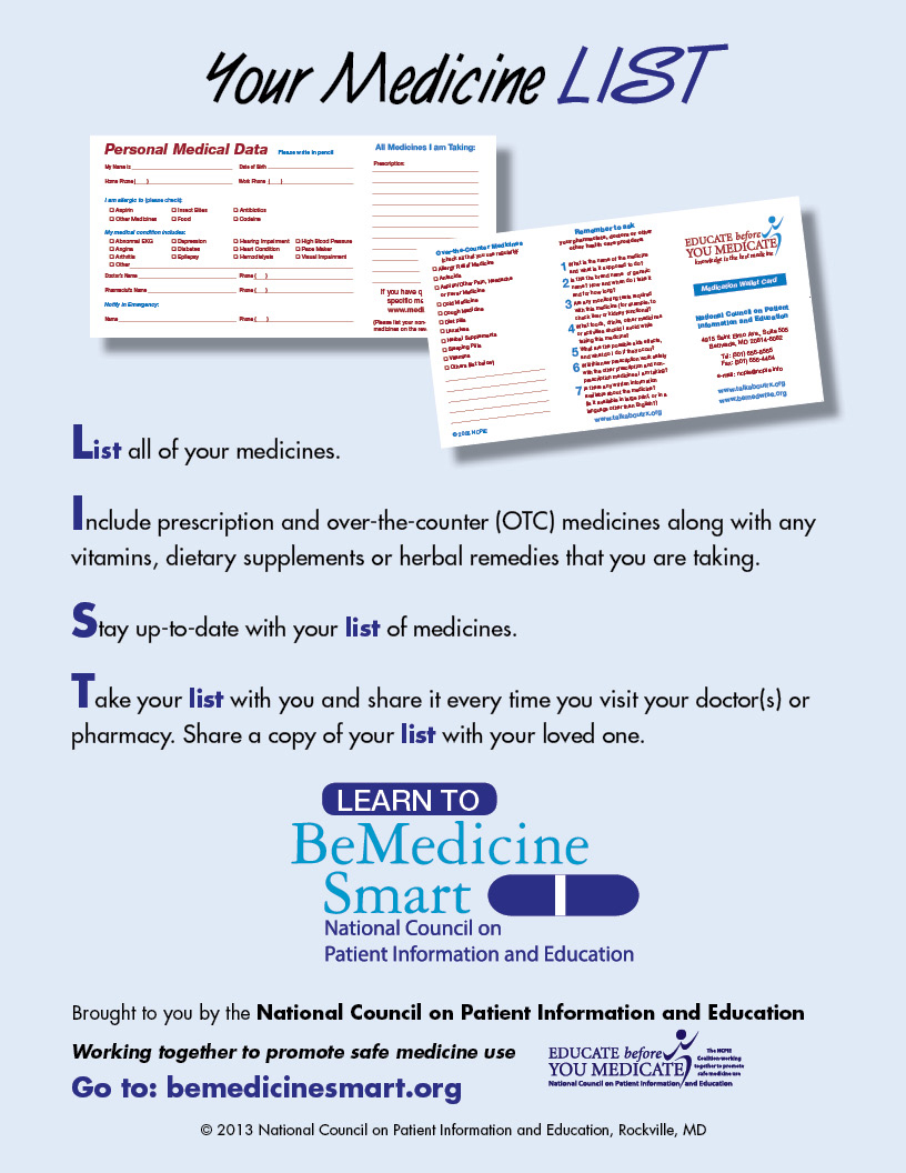 your medicine list poster