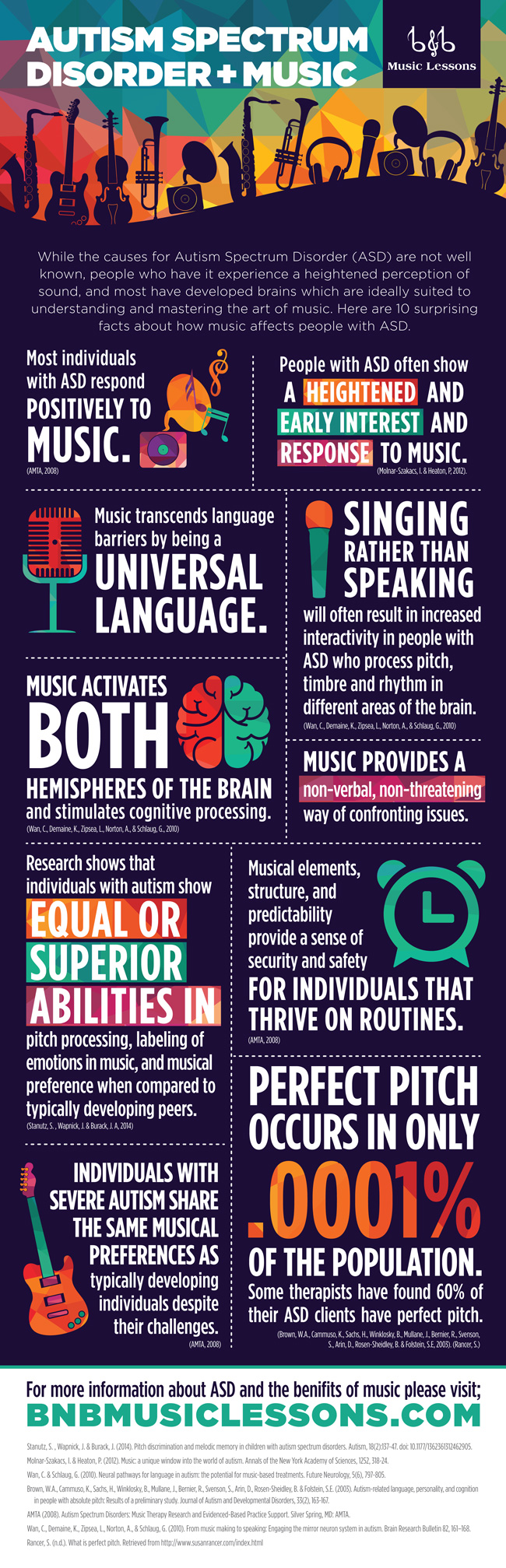 Autism-Spectrum-Disorder-and-music