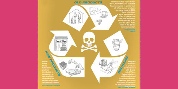 Toxic-recycling-POPs-in-new-and-recycled-products image