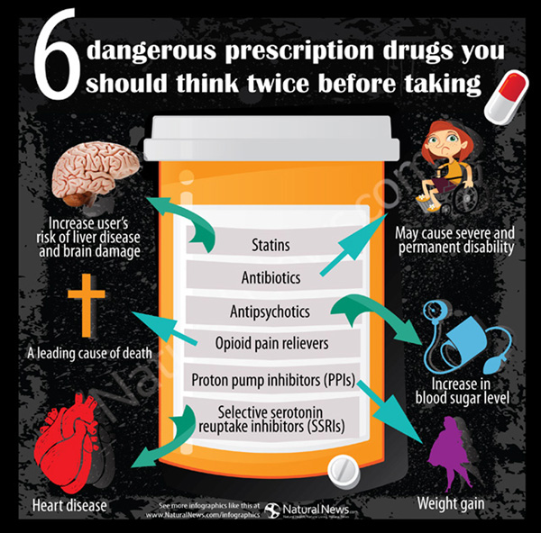 effects of prescription drugs over Studies show concern about the rise of prescription or psychotropic drugs to  inappropriate prescribing  of side effects and concerns about the drugs.