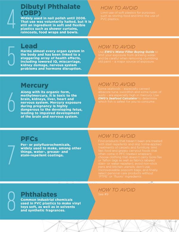 EWG_DD_CancerTips-2 infographic