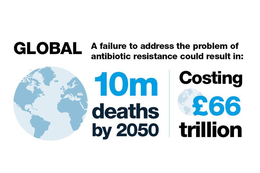 image of Global-impact-of-antibiotic
