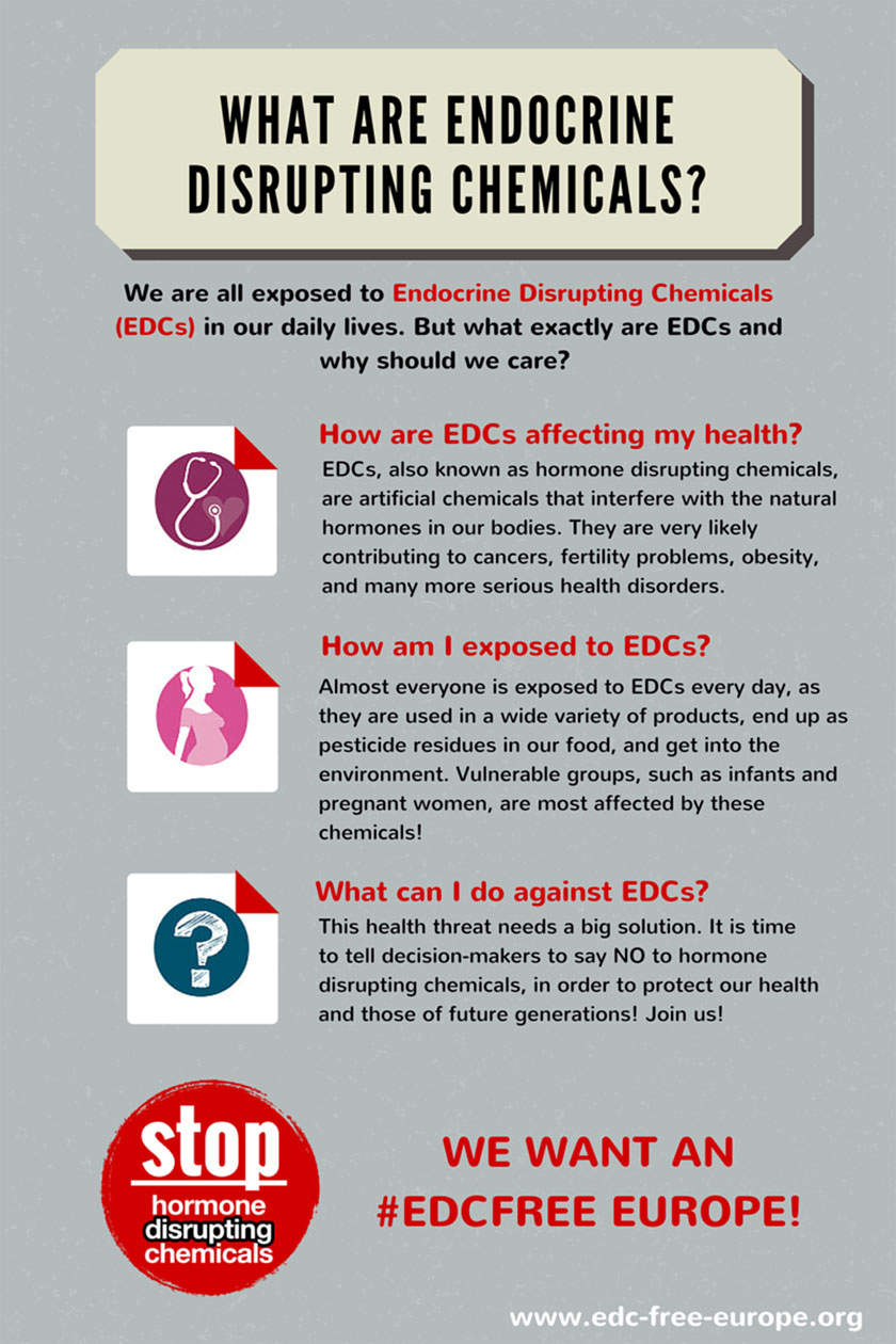 What are EDCs?