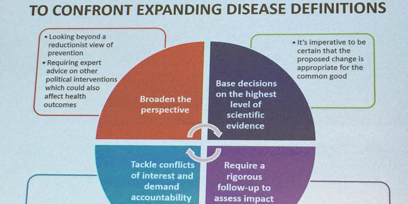 Drawing the Line between Health and Disease: Who and How to Define Disease?