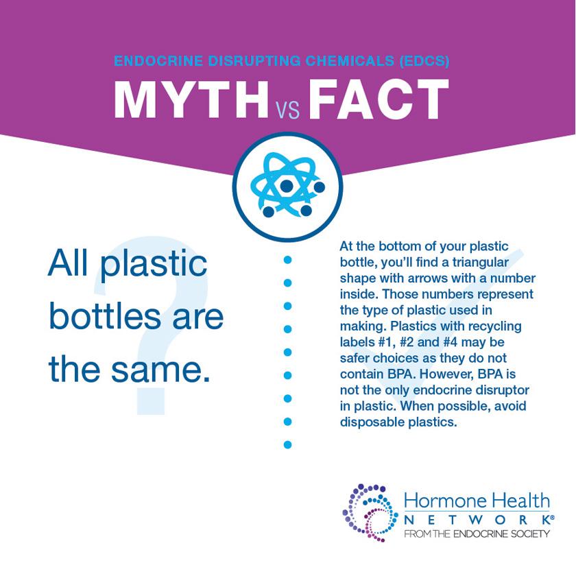 All Plastics Bottles are theSame