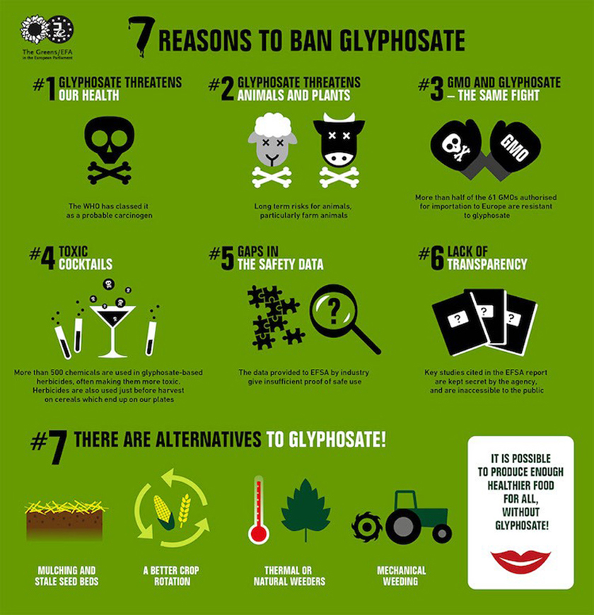 7 Reasons to Ban Glyphosate