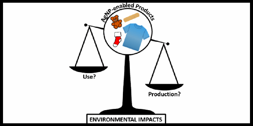 Environmental impact of nanosilver in products
