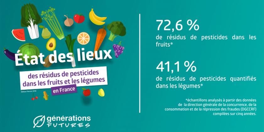 Etat des lieux des résidus de pesticides dans les fruits et les légumes enFrance