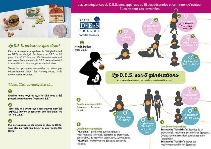 Dépliant Réseau DES France 2018 (page2)